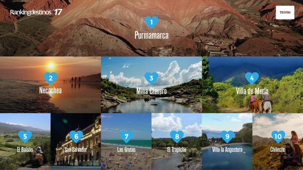 Blog Purmamarca, ganadora del Ranking Destinos 2017